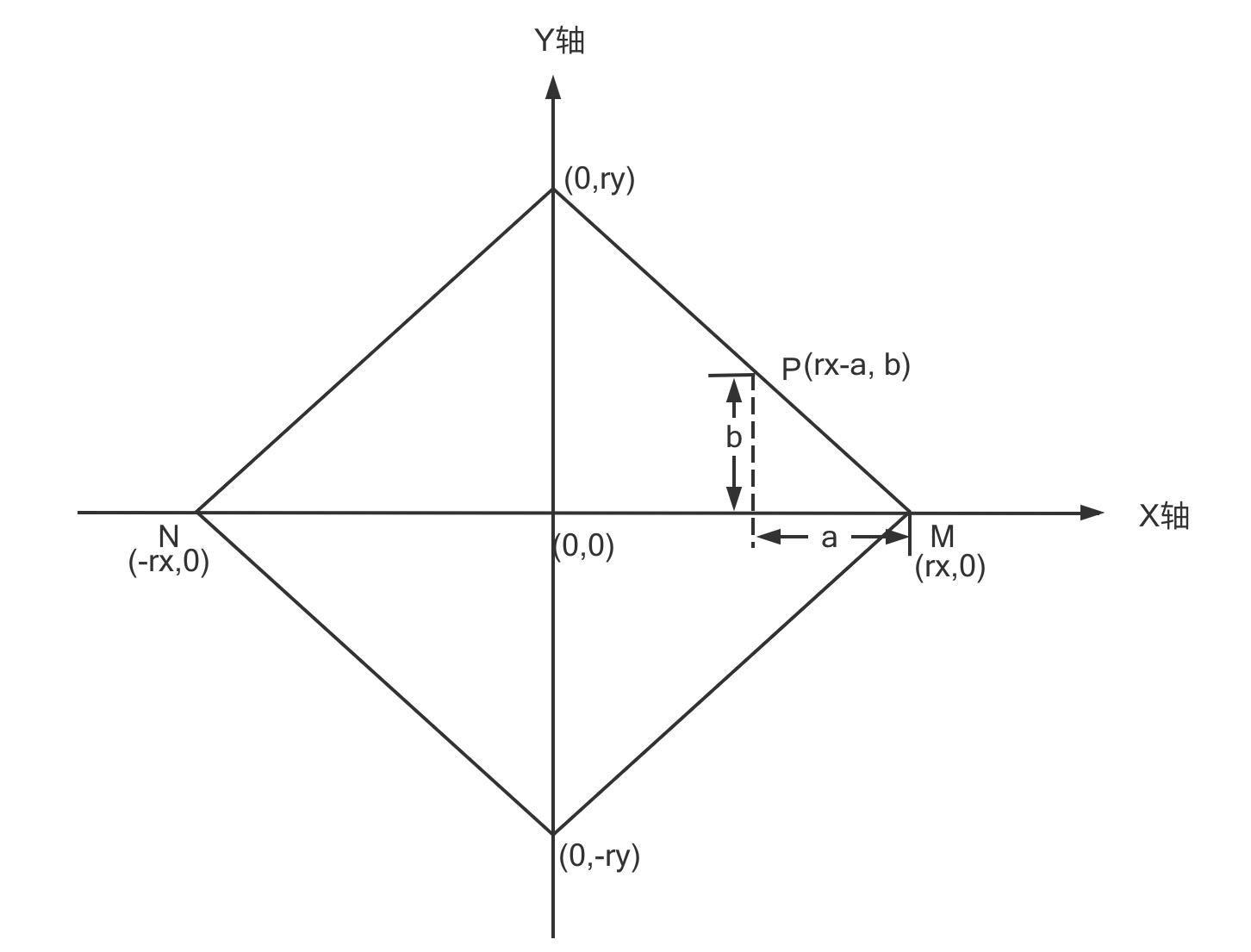 菱形resize